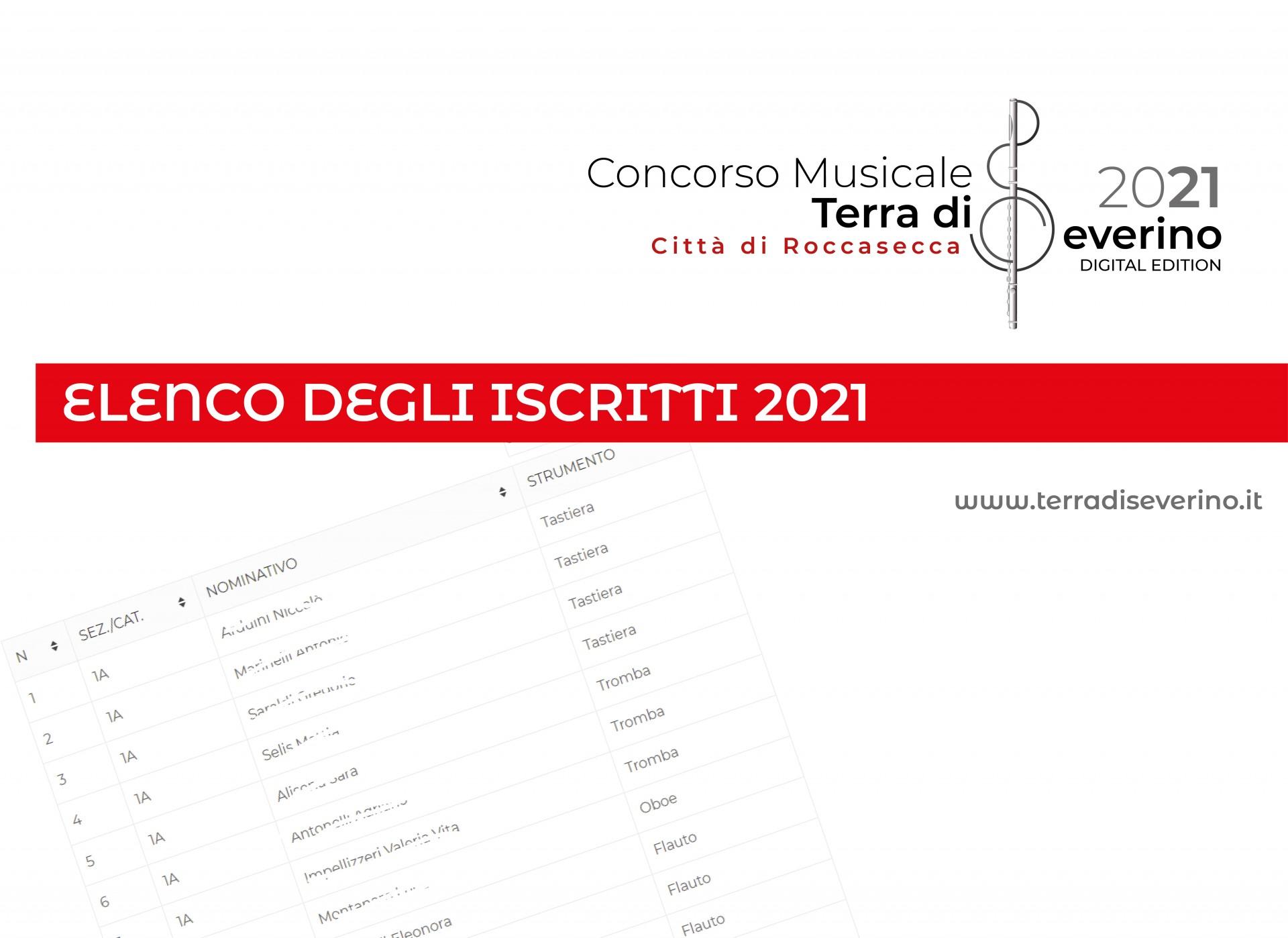 Iscrizioni Edizione 2021
